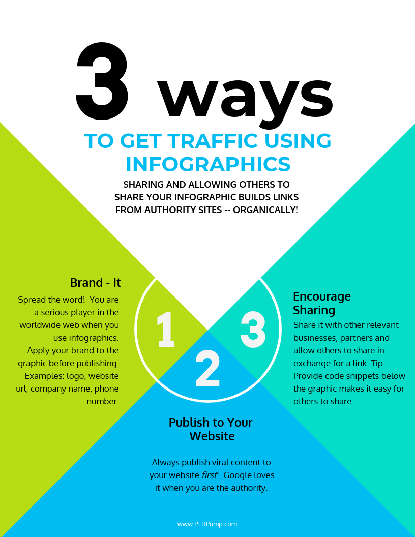 Go Viral Using Infographics!
