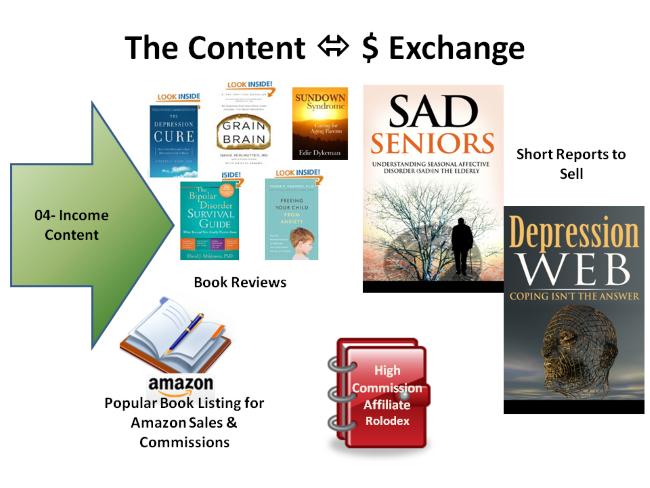 content-exchange-c