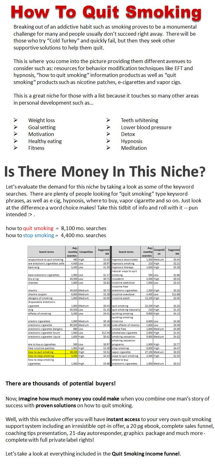quit-smoking-plr-money