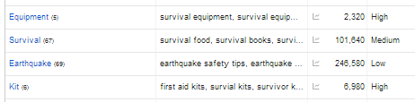 Earthquake Survival PLR keywords