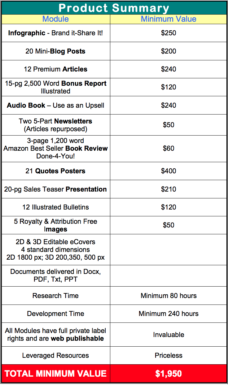 cb-value-chart