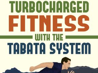 Tabata System
